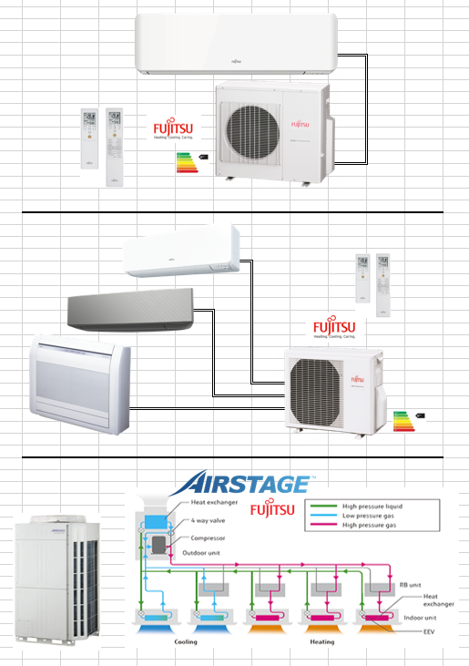Airco installaties